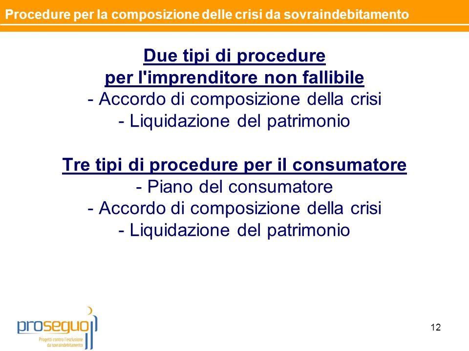 Due tipi di procedure per l'imprenditore non fallibile - Accordo di composizione della crisi - Liquidazione del patrimonio Tre tipi di procedure per i