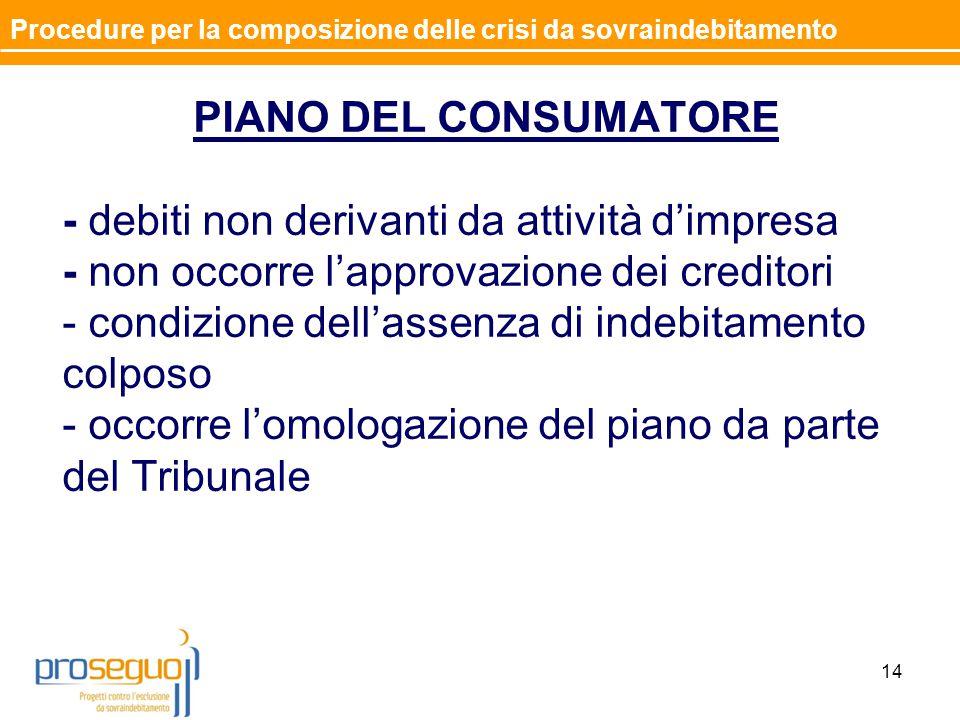PIANO DEL CONSUMATORE - debiti non derivanti da attività d'impresa - non occorre l'approvazione dei creditori - condizione dell'assenza di indebitamen