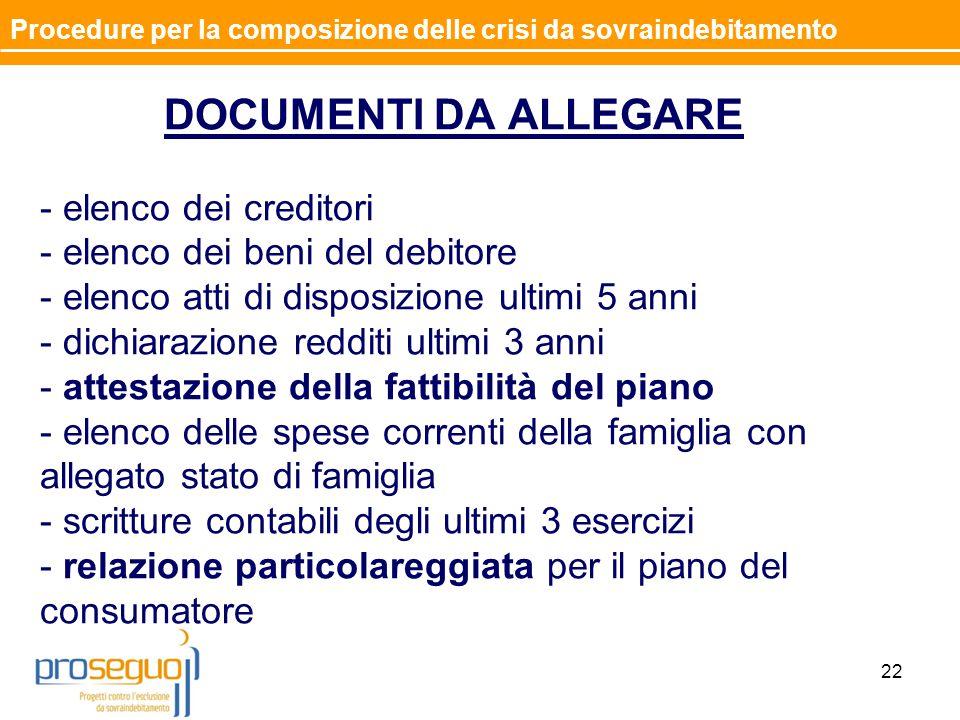 DOCUMENTI DA ALLEGARE - elenco dei creditori - elenco dei beni del debitore - elenco atti di disposizione ultimi 5 anni - dichiarazione redditi ultimi