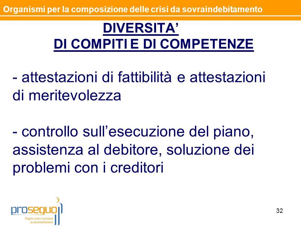 DIVERSITA' DI COMPITI E DI COMPETENZE - attestazioni di fattibilità e attestazioni di meritevolezza - controllo sull'esecuzione del piano, assistenza