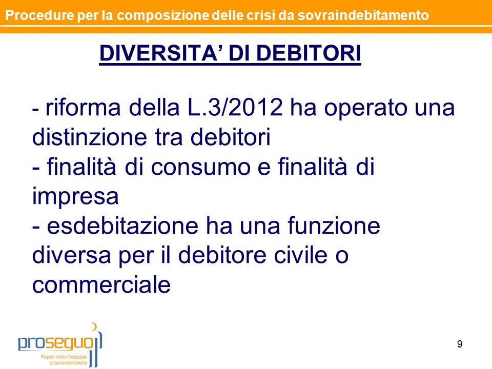 DIVERSITA' DI DEBITORI - riforma della L.3/2012 ha operato una distinzione tra debitori - finalità di consumo e finalità di impresa - esdebitazione ha una funzione diversa per il debitore civile o commerciale 9 Procedure per la composizione delle crisi da sovraindebitamento