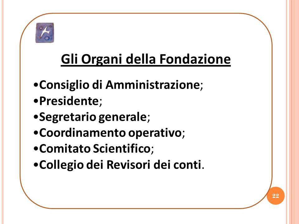 22 Gli Organi della Fondazione Consiglio di Amministrazione; Presidente; Segretario generale; Coordinamento operativo; Comitato Scientifico; Collegio