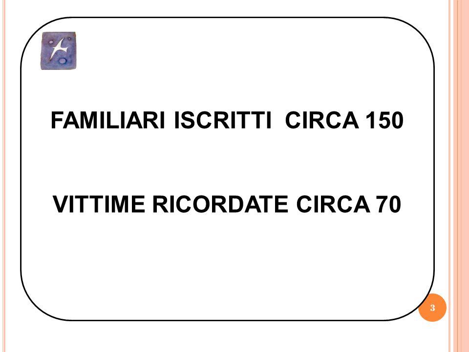 3 FAMILIARI ISCRITTI CIRCA 150 VITTIME RICORDATE CIRCA 70
