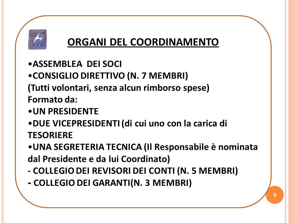 9 ORGANI DEL COORDINAMENTO ASSEMBLEA DEI SOCI CONSIGLIO DIRETTIVO (N. 7 MEMBRI) (Tutti volontari, senza alcun rimborso spese) Formato da: UN PRESIDENT