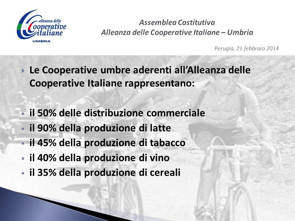  Le Cooperative umbre aderenti all'Alleanza delle Cooperative Italiane rappresentano:  il 50% delle distribuzione commerciale  il 90% della produzione di latte  il 45% della produzione di tabacco  il 40% della produzione di vino  il 35% della produzione di cereali