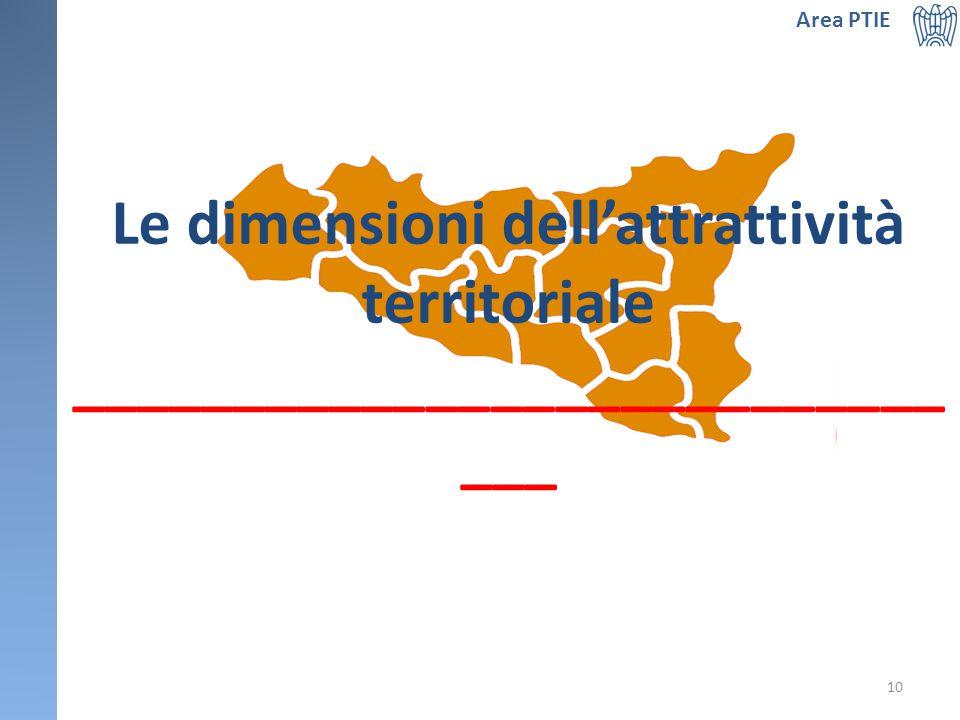 10 Le dimensioni dell'attrattività territoriale ___________________________ ___
