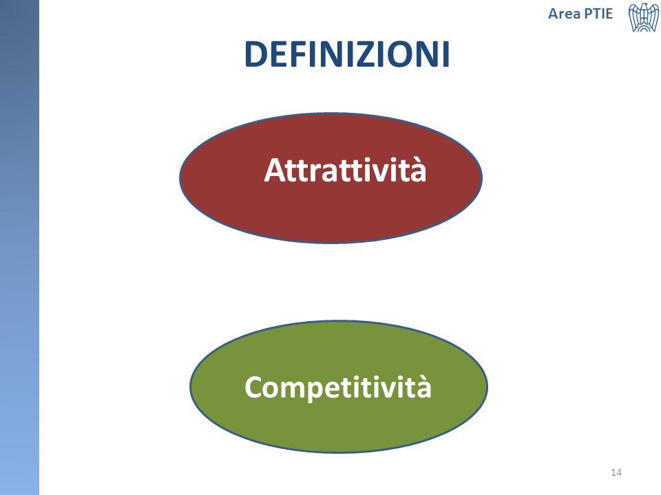 DEFINIZIONI Attrattività Area PTIE Competitività 14