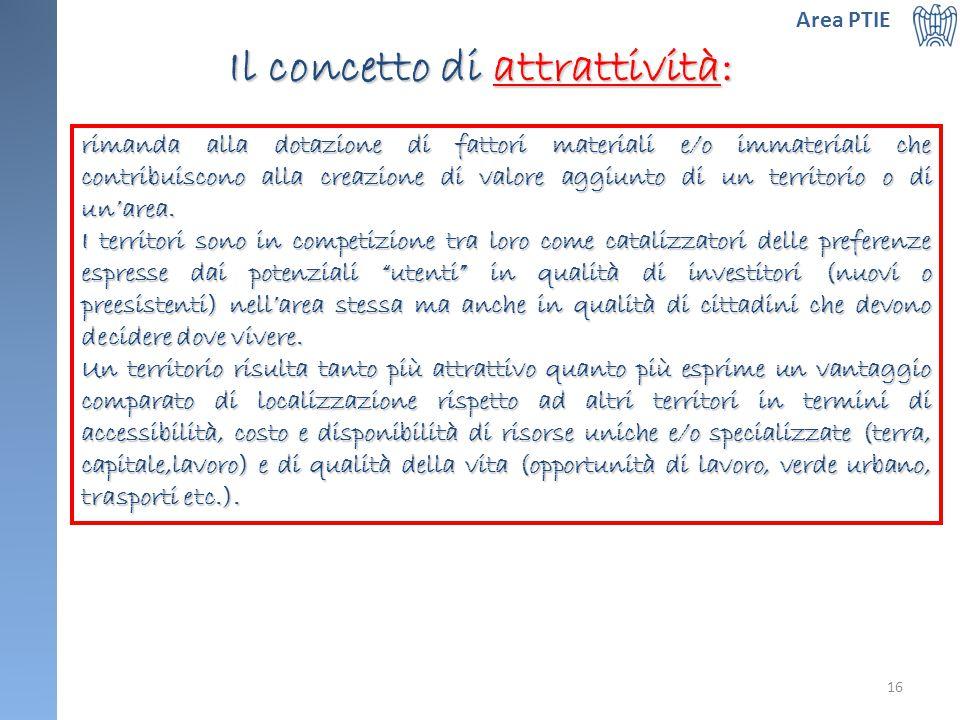 Il concetto di attrattività: rimanda alla dotazione di fattori materiali e/o immateriali che contribuiscono alla creazione di valore aggiunto di un territorio o di un'area.