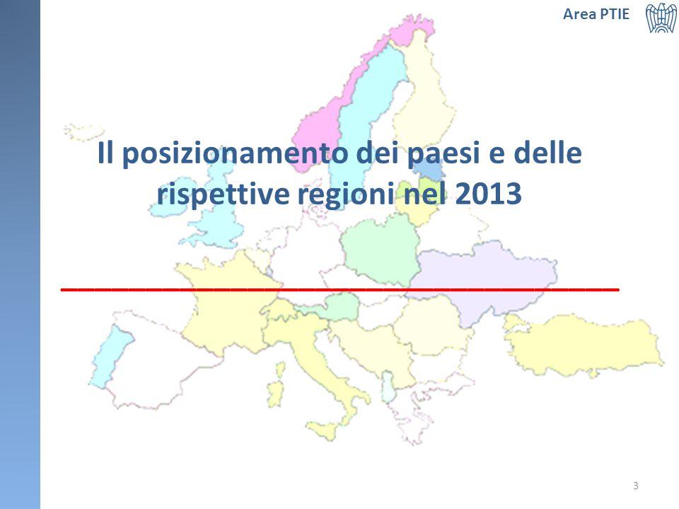 Il posizionamento dei paesi e delle rispettive regioni nel 2013 _________________________________ Area PTIE 3