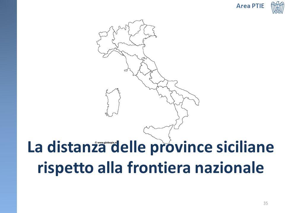 35 Area PTIE La distanza delle province siciliane rispetto alla frontiera nazionale