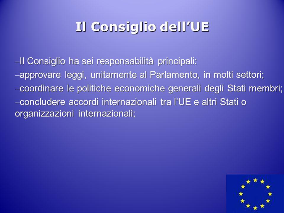 10 Il Consiglio dell'UE – Il Consiglio ha sei responsabilità principali: – approvare leggi, unitamente al Parlamento, in molti settori; – coordinare l