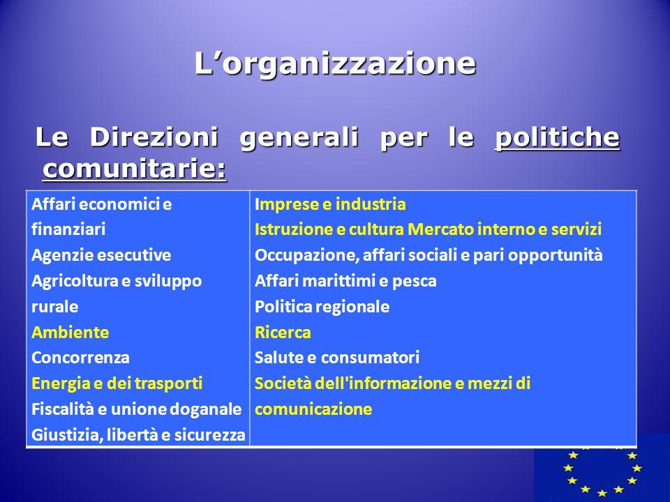 Le Direzioni generali per le politiche comunitarie: L'organizzazione Affari economici e finanziari Agenzie esecutive Agricoltura e sviluppo rurale Amb