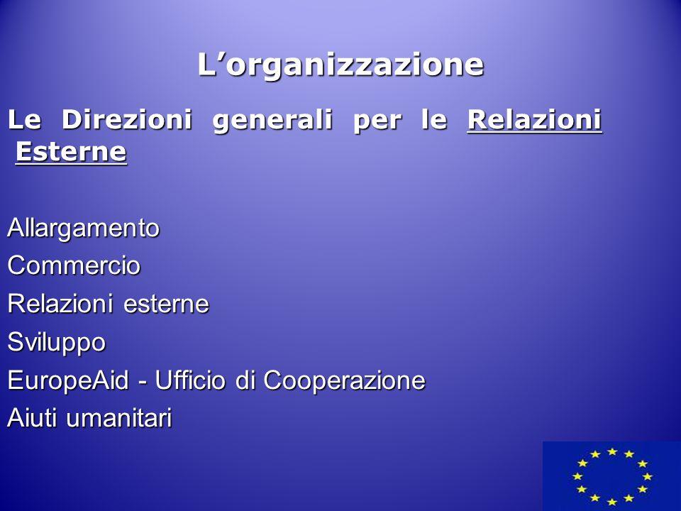 Le Direzioni generali per le Relazioni Esterne AllargamentoCommercio Relazioni esterne Sviluppo EuropeAid - Ufficio di Cooperazione Aiuti umanitari L'