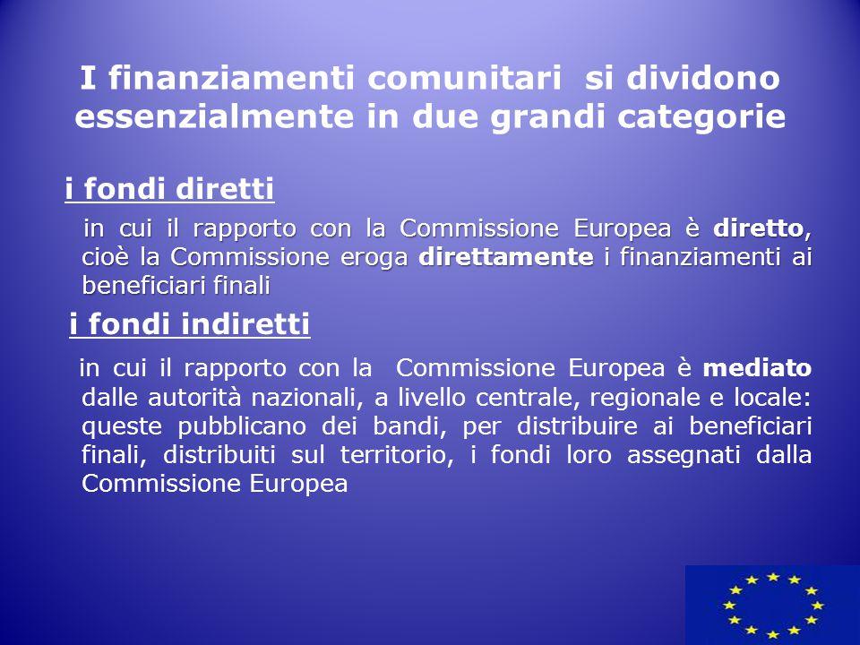 i fondi diretti in cui il rapporto con la Commissione Europea è diretto, cioè la Commissione eroga direttamente i finanziamenti ai beneficiari finali