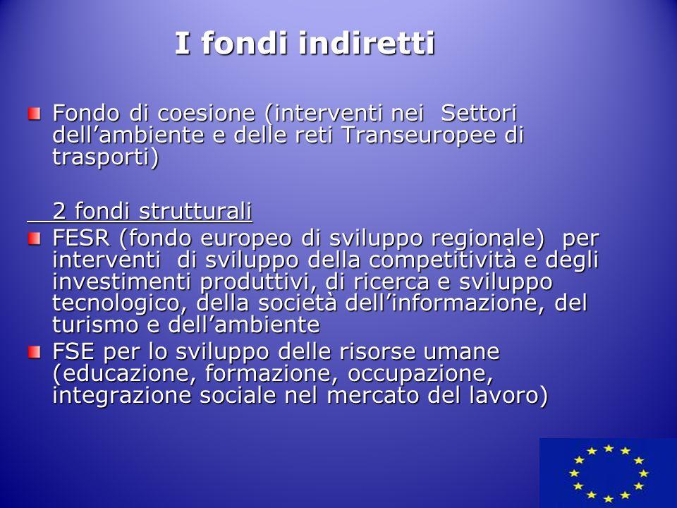 Fondo di coesione (interventi nei Settori dell'ambiente e delle reti Transeuropee di trasporti) 2 fondi strutturali FESR (fondo europeo di sviluppo re