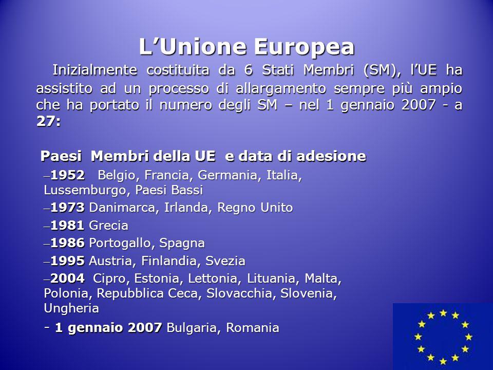 Inizialmente costituita da 6 Stati Membri (SM), l'UE ha assistito ad un processo di allargamento sempre più ampio che ha portato il numero degli SM –