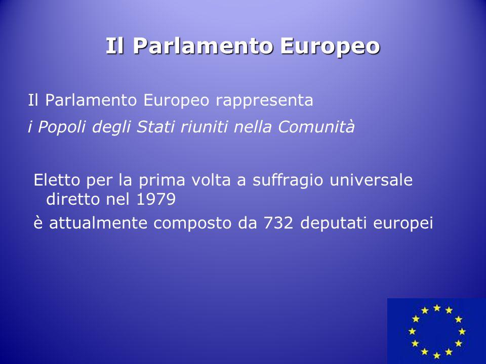Il Parlamento Europeo rappresenta i Popoli degli Stati riuniti nella Comunità Eletto per la prima volta a suffragio universale diretto nel 1979 è attu