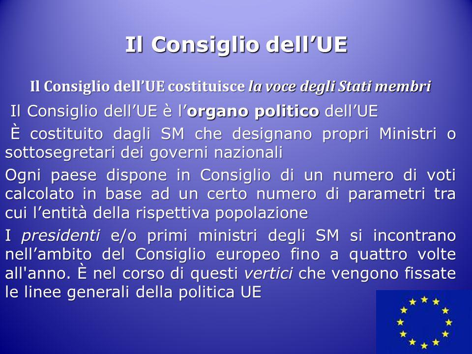 9 Il Consiglio dell'UE Il Consiglio dell'UE costituisce la voce degli Stati membri Il Consiglio dell'UE è l'organo politico dell'UE Il Consiglio dell'