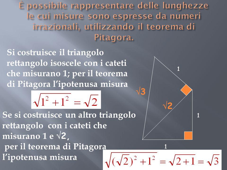 1 1 22 1 Si costruisce il triangolo rettangolo isoscele con i cateti che misurano 1; per il teorema di Pitagora l'ipotenusa misura Se si costruisce