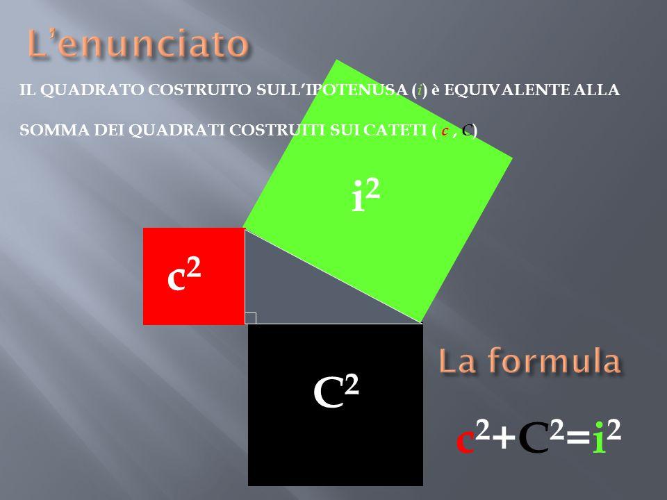 c2+C2=i2c2+C2=i2 c2c2 C2C2 i2i2 i C c IL QUADRATO COSTRUITO SULL'IPOTENUSA ( i ) è EQUIVALENTE ALLA SOMMA DEI QUADRATI COSTRUITI SUI CATETI ( c, C )