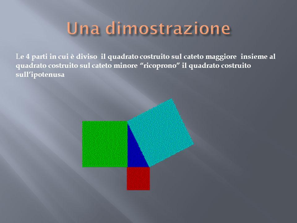 """L e 4 parti in cui è diviso il quadrato costruito sul cateto maggiore insieme al quadrato costruito sul cateto minore """"ricoprono"""" il quadrato costruit"""