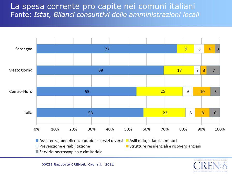 La spesa corrente pro capite nei comuni italiani Fonte: Istat, Bilanci consuntivi delle amministrazioni locali XVIII Rapporto CRENoS, Cagliari, 2011