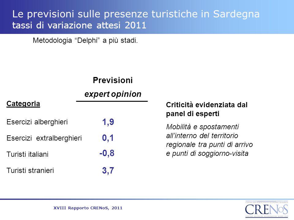Le previsioni sulle presenze turistiche in Sardegna tassi di variazione attesi 2011 Categoria Esercizi alberghieri Esercizi extralberghieri Turisti it