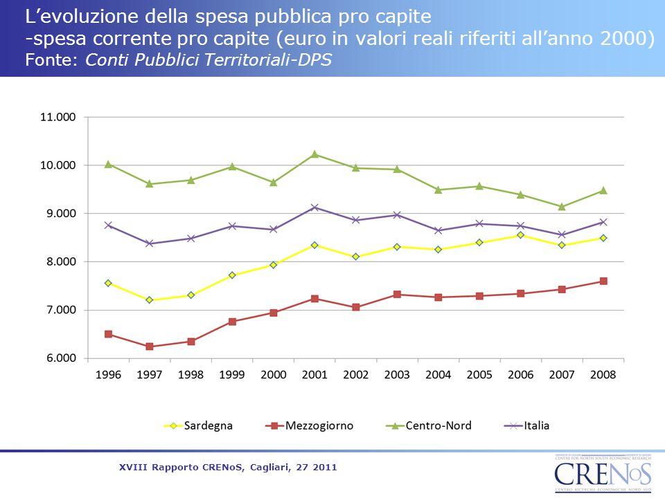 L'evoluzione della spesa pubblica pro capite - spesa procapite in conto capitale ( euro in valori reali riferiti all'anno 2000) Fonte: Conti Pubblici Territoriali-DPS XVIII Rapporto CRENoS, Cagliari, 27 maggio 2011
