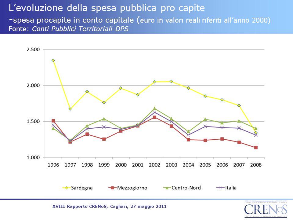 L'evoluzione della spesa pubblica pro capite - spesa procapite in conto capitale ( euro in valori reali riferiti all'anno 2000) Fonte: Conti Pubblici