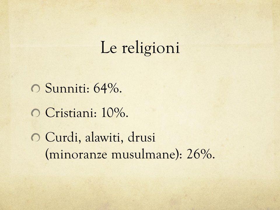 Le religioni Sunniti: 64%. Cristiani: 10%. Curdi, alawiti, drusi (minoranze musulmane): 26%.