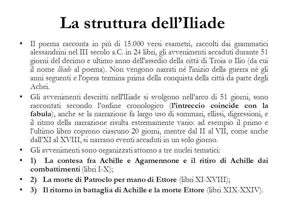 La struttura dell'Iliade Il poema racconta in più di 15.000 versi esametri, raccolti dai grammatici alessandrini nel III secolo a.C.