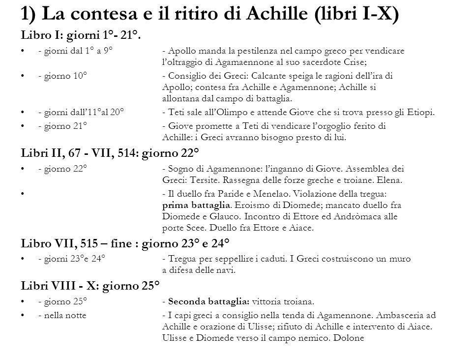 1) La contesa e il ritiro di Achille (libri I-X) Libro I: giorni 1°- 21°.