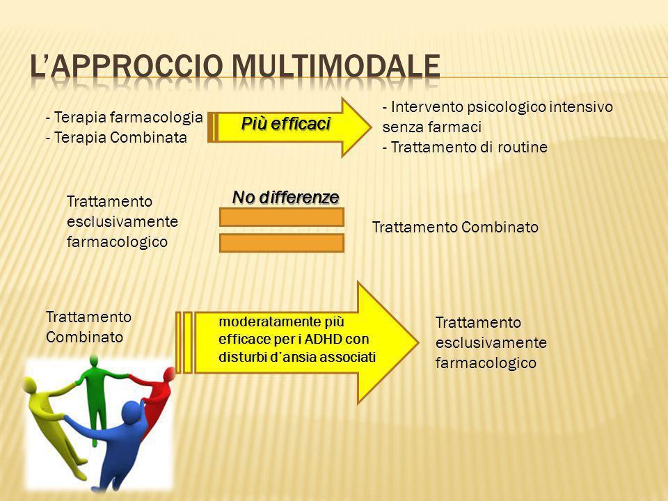 - Terapia farmacologia - Terapia Combinata Più efficaci - Intervento psicologico intensivo senza farmaci - Trattamento di routine Trattamento esclusiv