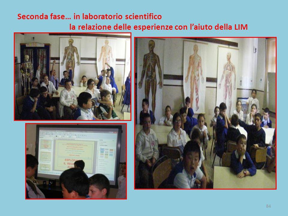 Seconda fase… in laboratorio scientifico la relazione delle esperienze con l'aiuto della LIM 84