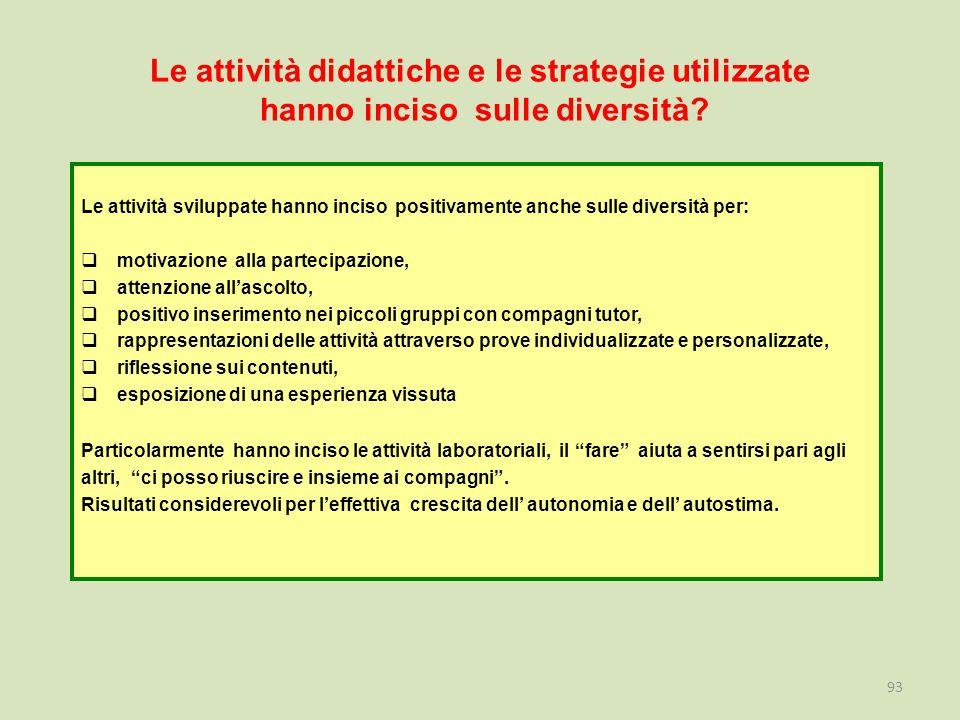 Le attività didattiche e le strategie utilizzate hanno inciso sulle diversità.