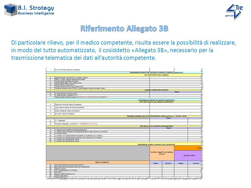 Di particolare rilievo, per il medico competente, risulta essere la possibilità di realizzare, in modo del tutto automatizzato, il cosiddetto «Allegato 3B», necessario per la trasmissione telematica dei dati all'autorità competente.