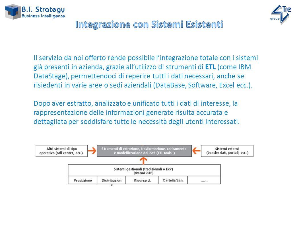 Il servizio da noi offerto rende possibile l'integrazione totale con i sistemi già presenti in azienda, grazie all'utilizzo di strumenti di ETL (come IBM DataStage), permettendoci di reperire tutti i dati necessari, anche se risiedenti in varie aree o sedi aziendali (DataBase, Software, Excel ecc.).