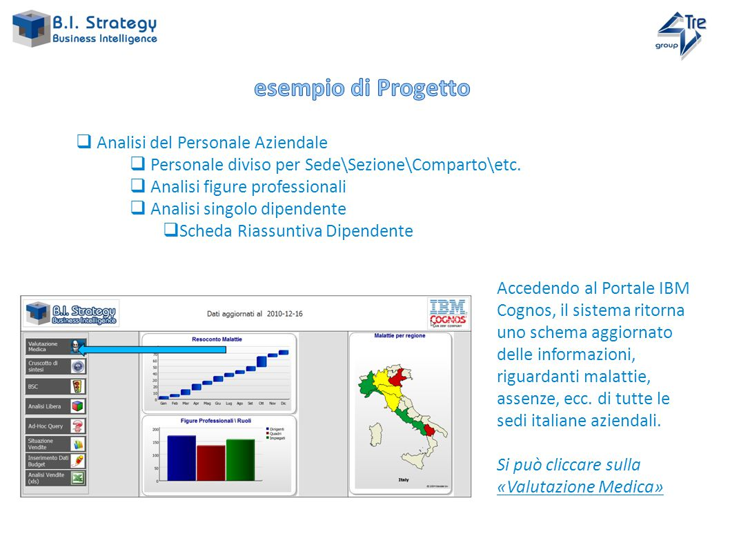  Analisi del Personale Aziendale  Personale diviso per Sede\Sezione\Comparto\etc.