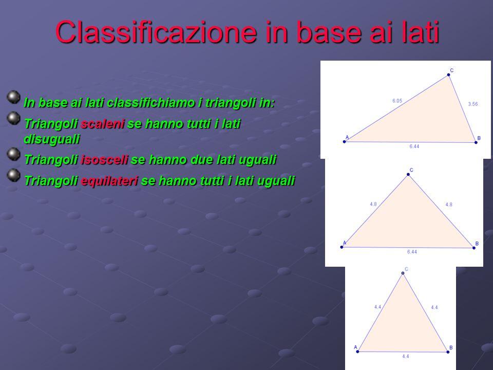 Classificazione in base ai lati In base ai lati classifichiamo i triangoli in: Triangoli scaleni se hanno tutti i lati disuguali Triangoli isosceli se