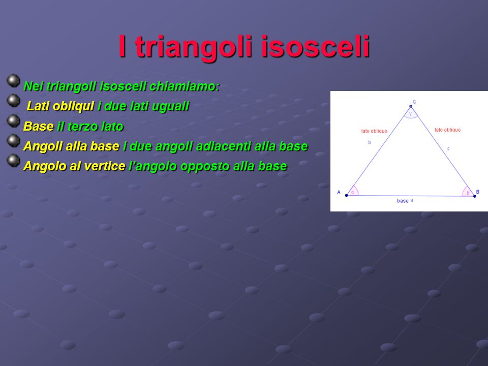 I triangoli isosceli Nei triangoli isosceli chiamiamo: Lati obliqui i due lati uguali Lati obliqui i due lati uguali Base il terzo lato Angoli alla ba