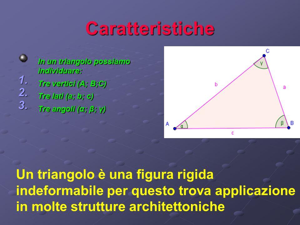 Caratteristiche In un triangolo possiamo individuare: 1. Tre vertici (A; B;C) 2. Tre lati (a; b; c) 3. Tre angoli (α; β; γ) Un triangolo è una figura