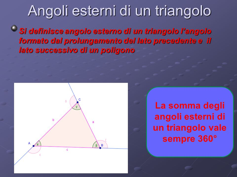 Angoli esterni di un triangolo Si definisce angolo esterno di un triangolo l'angolo formato dal prolungamento del lato precedente e il lato successivo