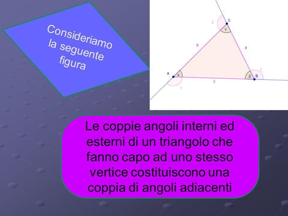 Lati e angoli C onsideriamo un vertice di un triangolo e un lato che non passi per quel vertice Un lato si dice opposto al vertice A (o all'angolo α) se non passa per A Consideriamo il lato b, esso è un lato comune ai due angoli  e  Due angoli di un triangolo che hanno un lato in comune si dicono adiacenti a quel lato