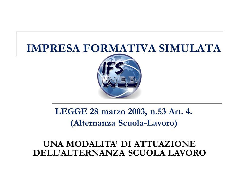 IMPRESA FORMATIVA SIMULATA LEGGE 28 marzo 2003, n.53 Art. 4. (Alternanza Scuola-Lavoro) UNA MODALITA' DI ATTUAZIONE DELL'ALTERNANZA SCUOLA LAVORO