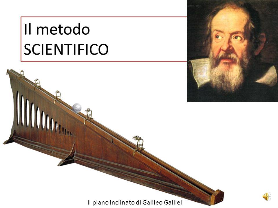 Il metodo SCIENTIFICO Il piano inclinato di Galileo Galilei