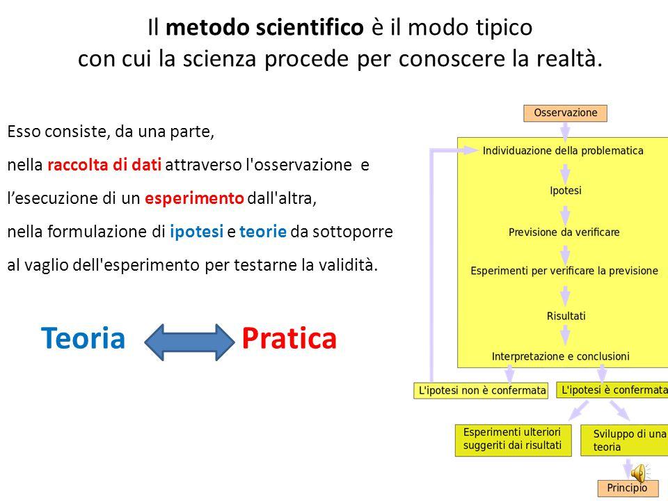 Il metodo scientifico è il modo tipico con cui la scienza procede per conoscere la realtà.