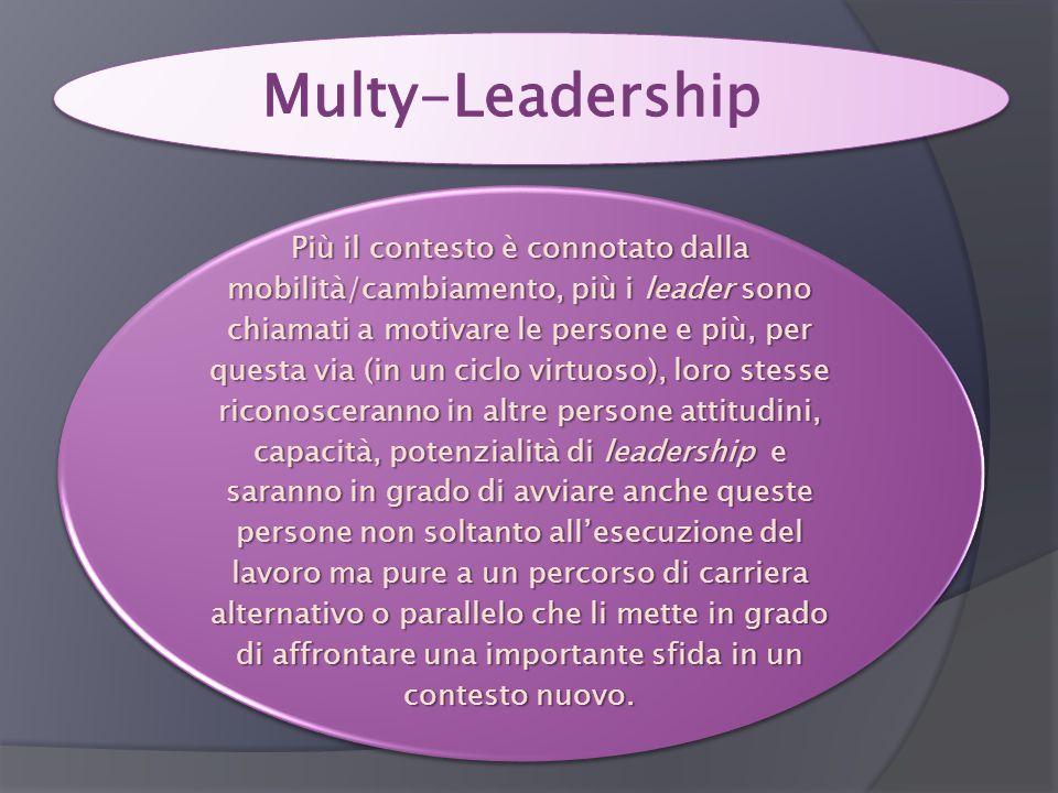Più il contesto è connotato dalla mobilità/cambiamento, più i leader sono chiamati a motivare le persone e più, per questa via (in un ciclo virtuoso),