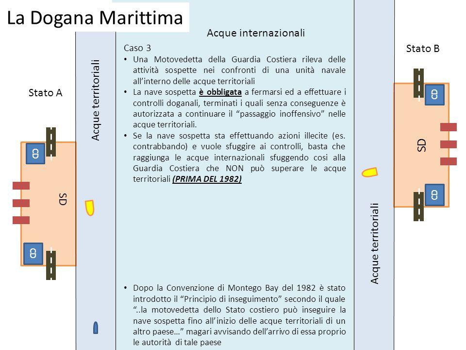 Acque internazionali La Dogana Marittima CD SD CD Stato A Stato B Acque territoriali Caso 3 Una Motovedetta della Guardia Costiera rileva delle attivi