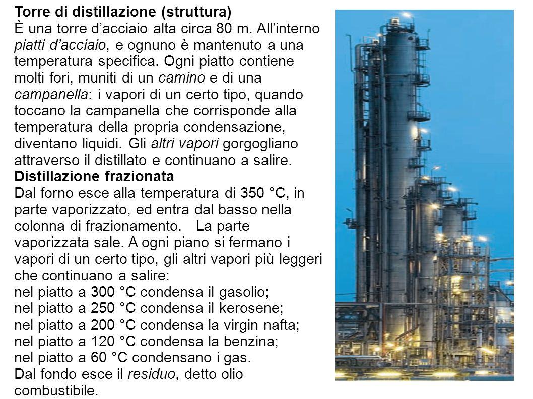 Torre di distillazione (struttura) È una torre d'acciaio alta circa 80 m. All'interno piatti d'acciaio, e ognuno è mantenuto a una temperatura specifi