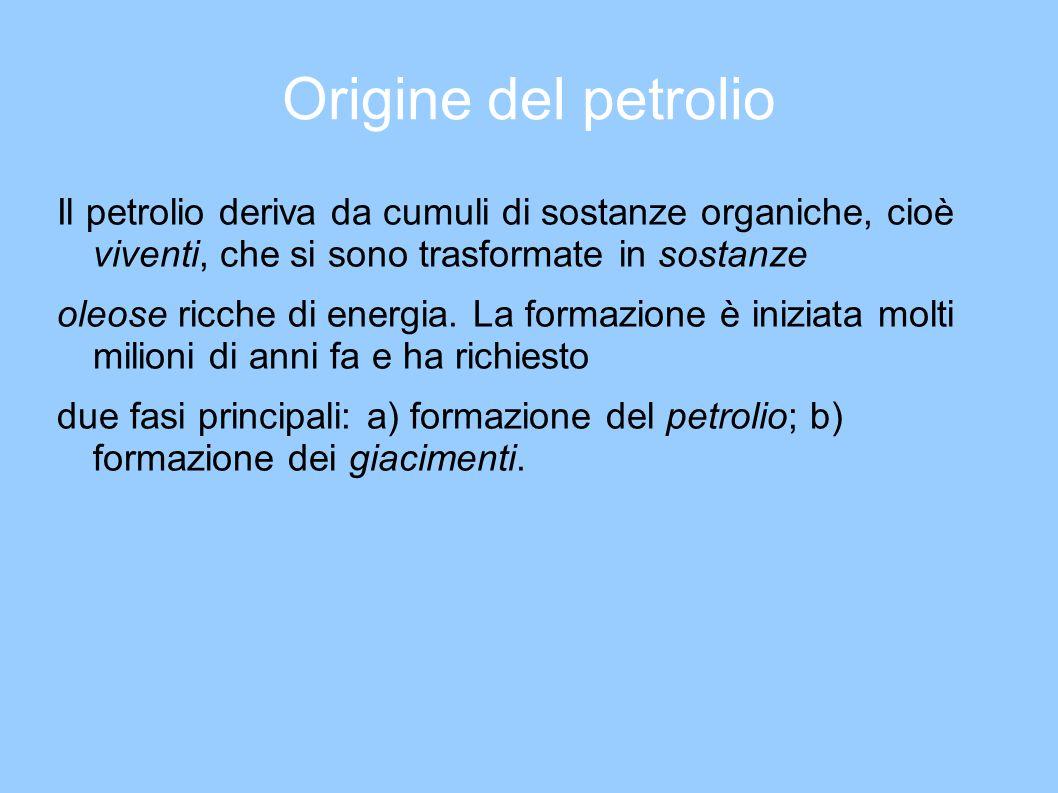 Origine del petrolio Il petrolio deriva da cumuli di sostanze organiche, cioè viventi, che si sono trasformate in sostanze oleose ricche di energia. L
